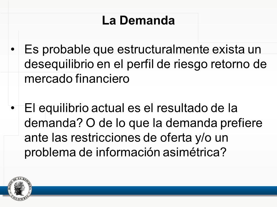 La Demanda Es probable que estructuralmente exista un desequilibrio en el perfil de riesgo retorno de mercado financiero El equilibrio actual es el resultado de la demanda.