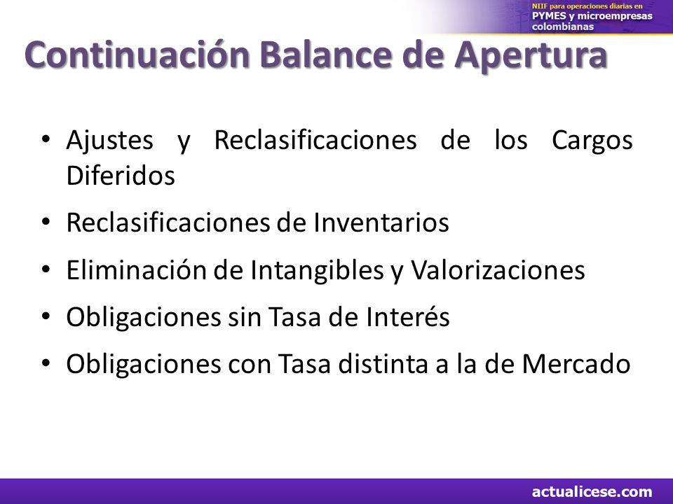 Ajustes y Reclasificaciones de los Cargos Diferidos Reclasificaciones de Inventarios Eliminación de Intangibles y Valorizaciones Obligaciones sin Tasa