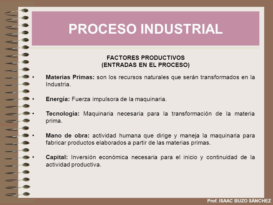 PROCESO INDUSTRIAL Prof. ISAAC BUZO SÁNCHEZ Materias Primas: son los recursos naturales que serán transformados en la Industria. Energía: Fuerza impul