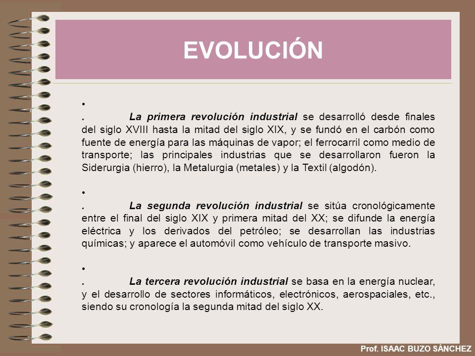 EVOLUCIÓN Prof. ISAAC BUZO SÁNCHEZ L.La primera revolución industrial se desarrolló desde finales del siglo XVIII hasta la mitad del siglo XIX, y se f
