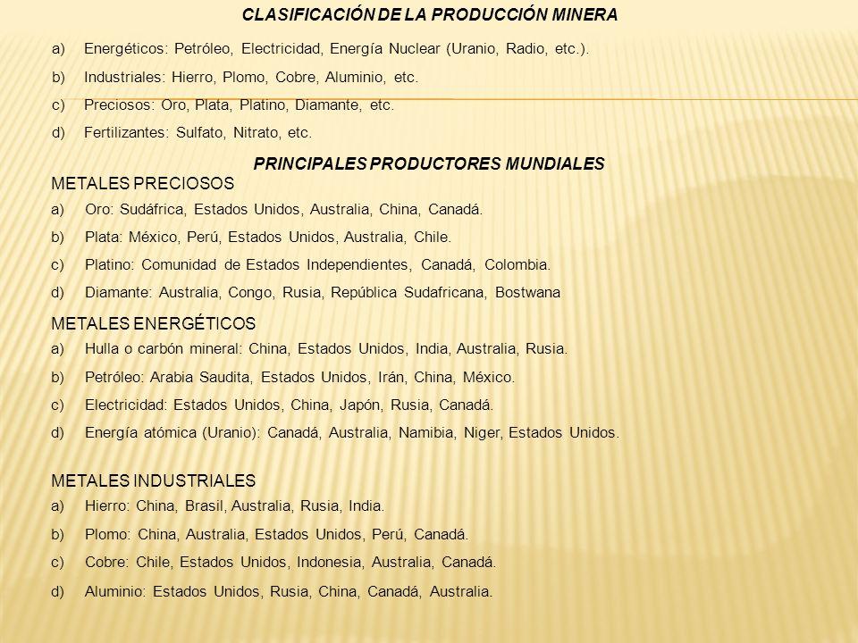 CLASIFICACIÓN DE LA PRODUCCIÓN MINERA a)Energéticos: Petróleo, Electricidad, Energía Nuclear (Uranio, Radio, etc.). b)Industriales: Hierro, Plomo, Cob