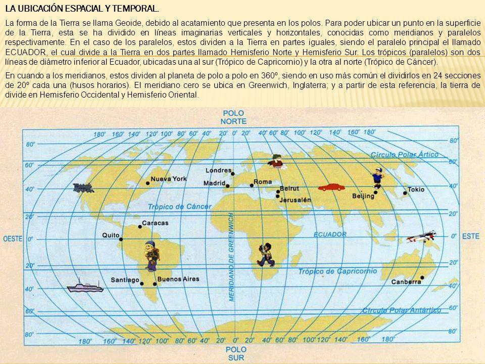 LA UBICACIÓN ESPACIAL Y TEMPORAL. La forma de la Tierra se llama Geoide, debido al acatamiento que presenta en los polos. Para poder ubicar un punto e