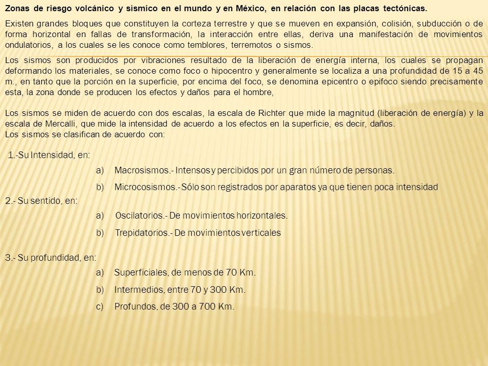 Distribución de las llanuras, mesetas y montañas más representativas del mundo y de México.