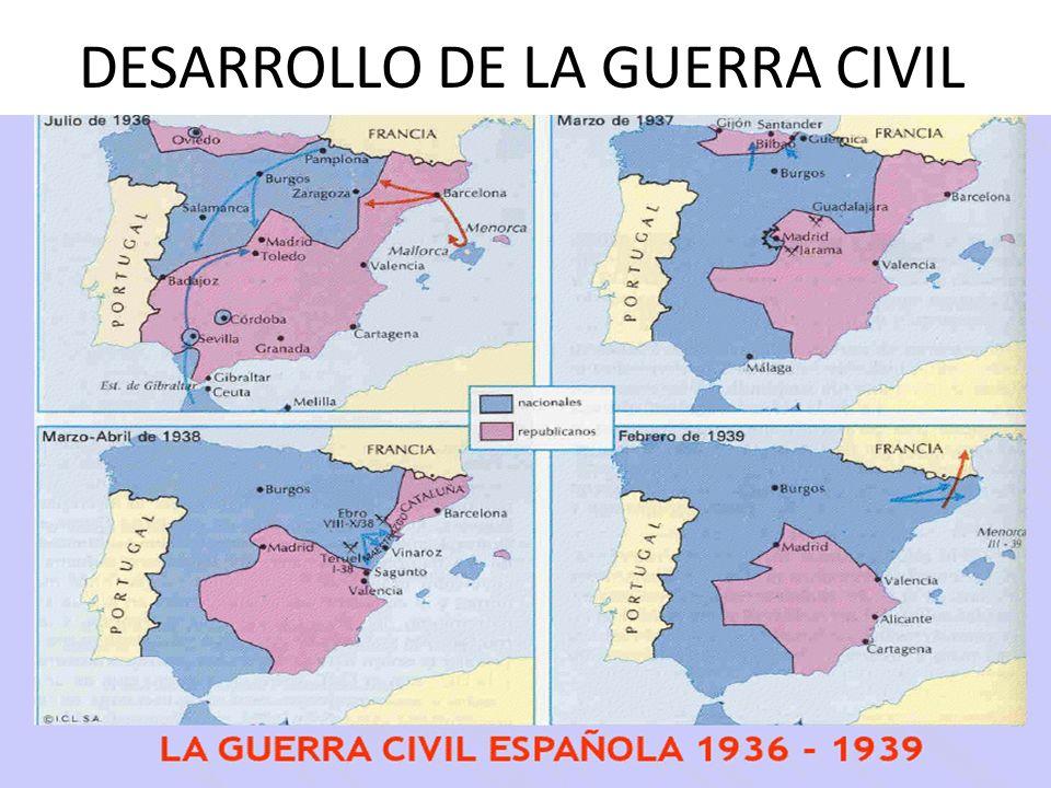DESARROLLO DE LA GUERRA CIVIL