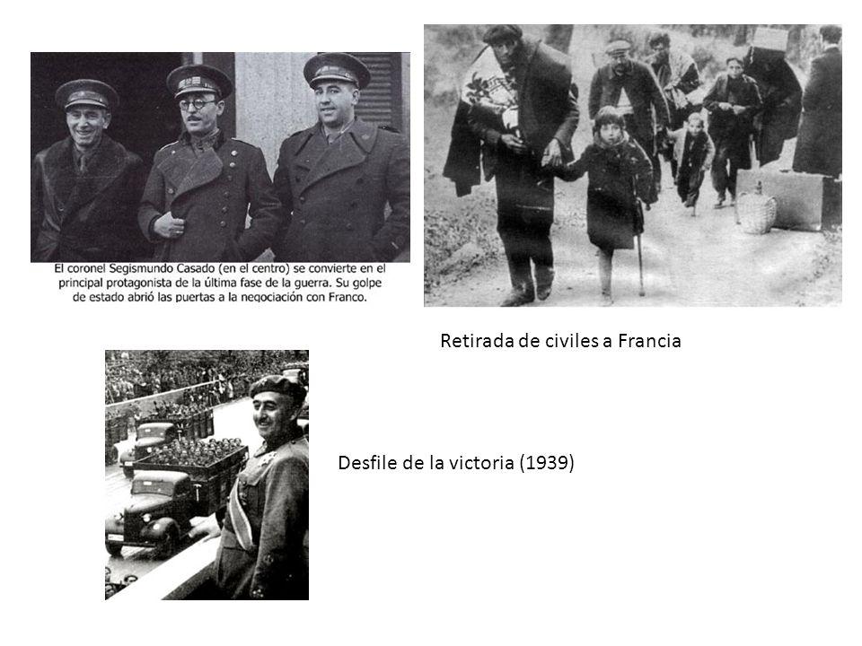 Retirada de civiles a Francia Desfile de la victoria (1939)