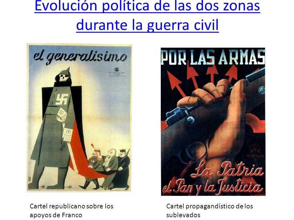 Evolución política de las dos zonas durante la guerra civil Cartel republicano sobre los apoyos de Franco Cartel propagandístico de los sublevados