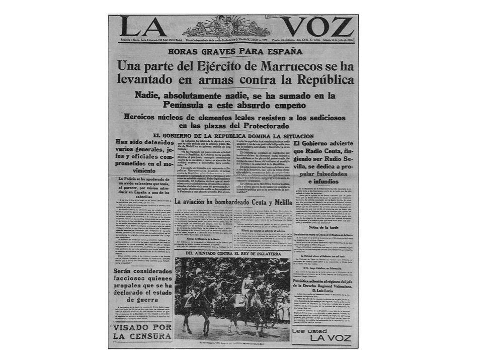 La internacionalización del conflicto En el conflicto español se entrecruzaron a la vez los intereses estratégicos de las potencias y el compromiso ideológico de las grandes corrientes políticas del momento.