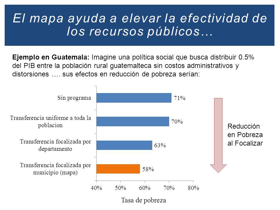 El mapa ayuda a elevar la efectividad de los recursos públicos… Ejemplo en Guatemala: Imagine una política social que busca distribuir 0.5% del PIB en