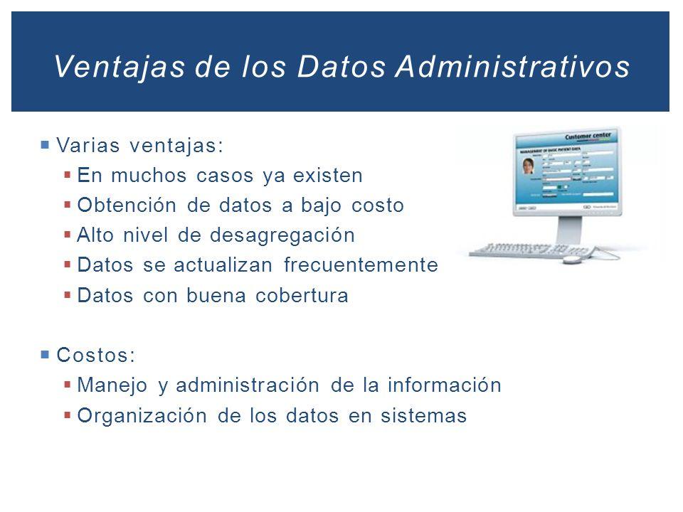 Varias ventajas: En muchos casos ya existen Obtención de datos a bajo costo Alto nivel de desagregación Datos se actualizan frecuentemente Datos con b