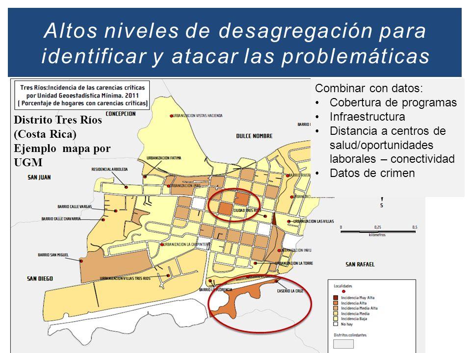 Altos niveles de desagregación para identificar y atacar las problemáticas Distrito Tres Ríos (Costa Rica) Ejemplo mapa por UGM Combinar con datos: Co