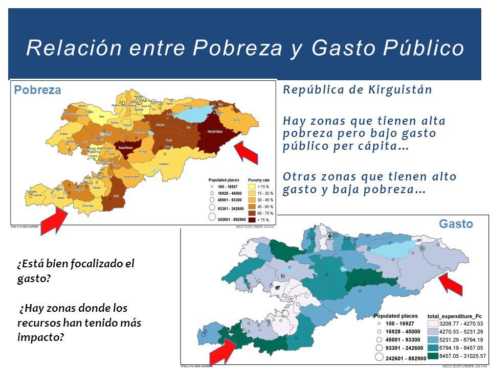 República de Kirguistán Hay zonas que tienen alta pobreza pero bajo gasto público per cápita… Otras zonas que tienen alto gasto y baja pobreza… Relaci