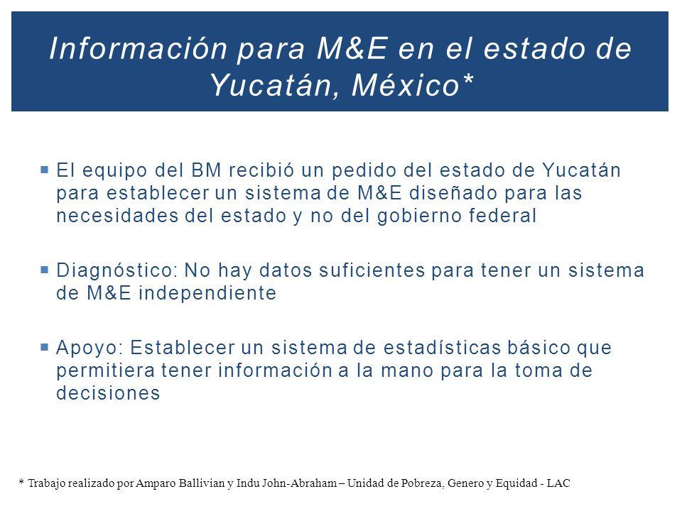 El equipo del BM recibió un pedido del estado de Yucatán para establecer un sistema de M&E diseñado para las necesidades del estado y no del gobierno