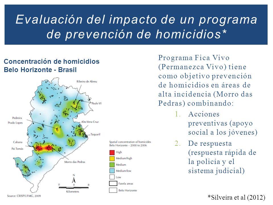 Programa Fica Vivo (Permanezca Vivo) tiene como objetivo prevención de homicidios en áreas de alta incidencia (Morro das Pedras) combinando: 1.Accione