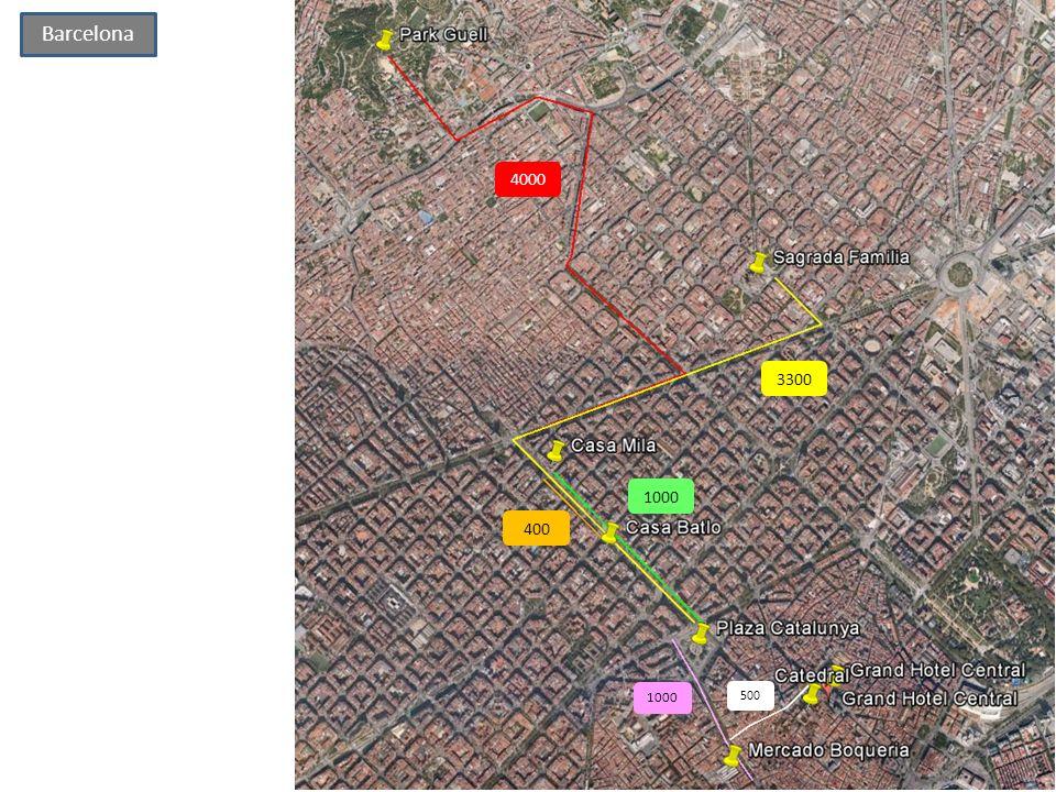 4000 Barcelona 3300 400 1000 500