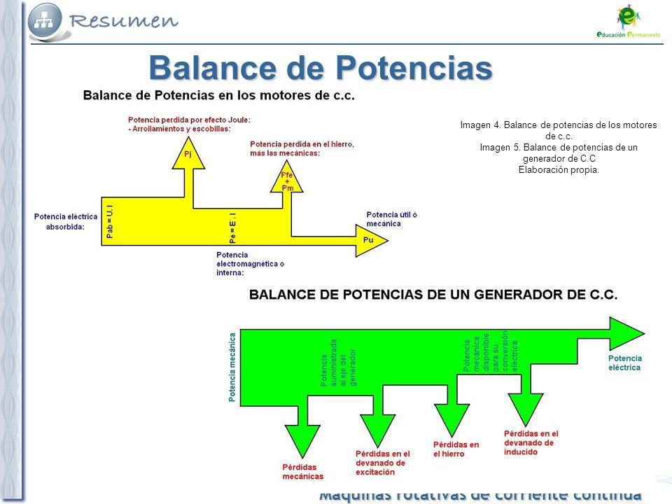 Máquinas rotativas de corriente continua Balance de Potencias Imagen 4.