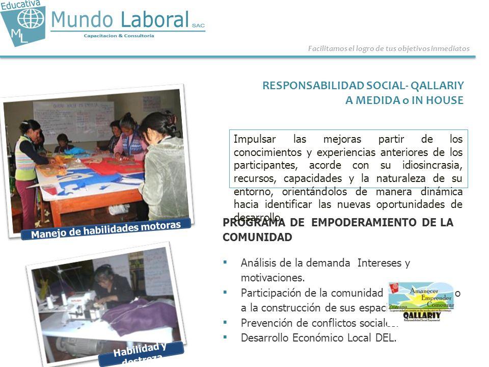 RESPONSABILIDAD SOCIAL- QALLARIY A MEDIDA o IN HOUSE PROGRAMA DE EMPODERAMIENTO DE LA COMUNIDAD Análisis de la demanda Intereses y motivaciones. Parti