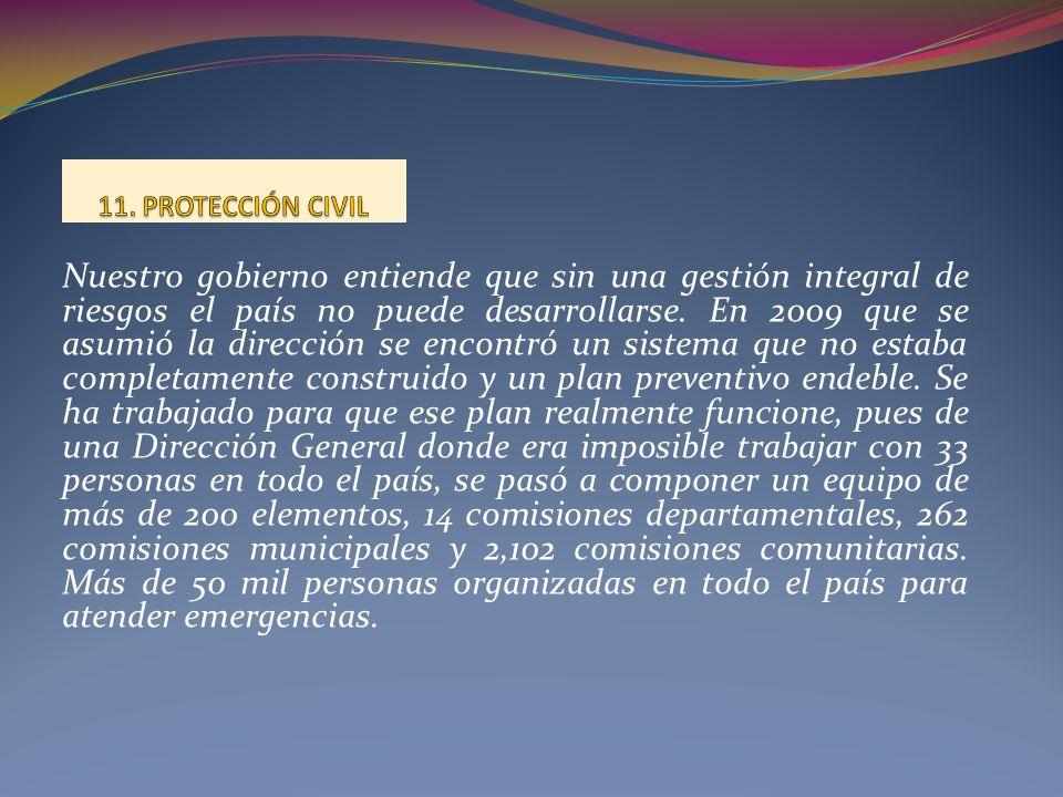 Nuestro gobierno entiende que sin una gestión integral de riesgos el país no puede desarrollarse. En 2009 que se asumió la dirección se encontró un si