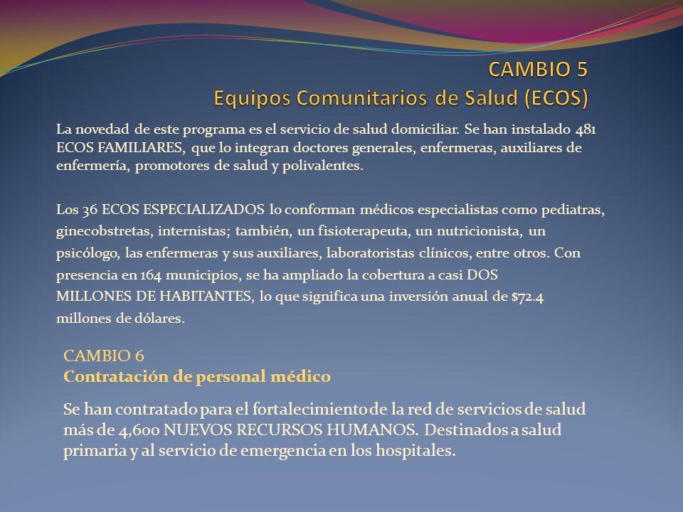 Unidades comunitarias de salud familiar rehabilitadas, reconstruidas, ampliadas, remodeladas y/o equipadas, por un monto de más de $104 MILLONES DE DÓLARES.