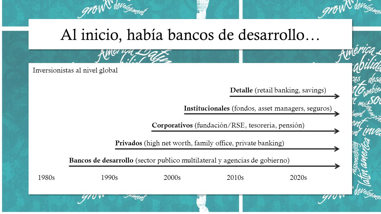 Bancos de desarrollo (sector publico multilateral y agencias de gobierno) Privados (high net worth, family office, private banking) Institucionales (fondos, asset managers, seguros) Corporativos (fundación/RSE, tesoreria, pensión) Detalle (retail banking, savings) 1980s1990s2000s2010s 2020s Inversionistas al nivel global