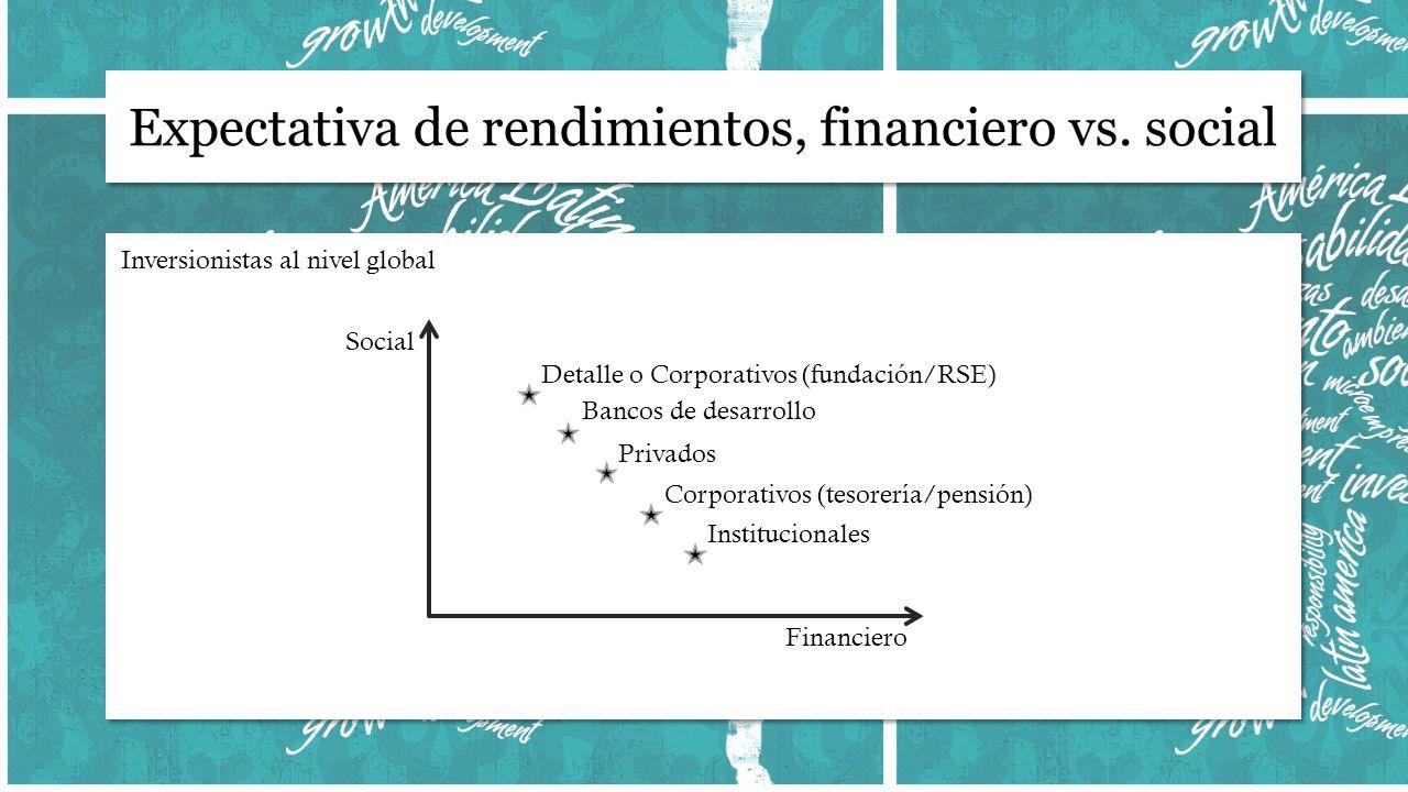 Social Financiero Bancos de desarrollo Privados Corporativos (tesorería/pensión) Institucionales Detalle o Corporativos (fundación/RSE) Inversionistas al nivel global
