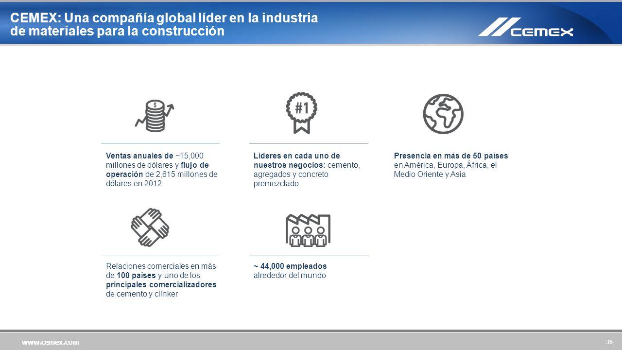 36 www.cemex.com CEMEX: Una compañía global líder en la industria de materiales para la construcción Ventas anuales de ~15,000 millones de dólares y f