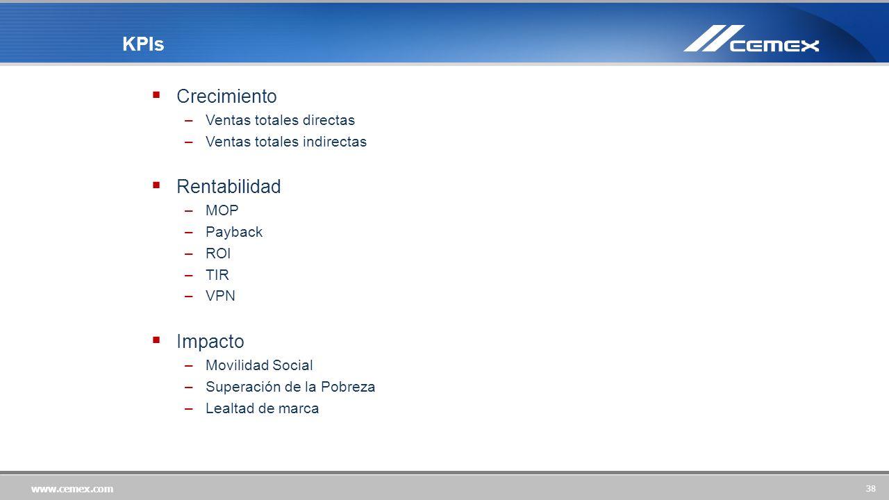 38 www.cemex.com KPIs Crecimiento –Ventas totales directas –Ventas totales indirectas Rentabilidad –MOP –Payback –ROI –TIR –VPN Impacto –Movilidad Soc