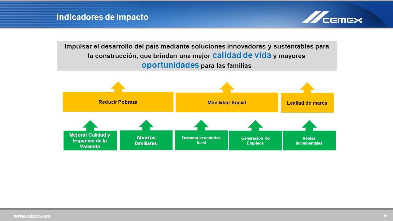 39 www.cemex.com Indicadores de Impacto Impulsar el desarrollo del país mediante soluciones innovadoras y sustentables para la construcción, que brind