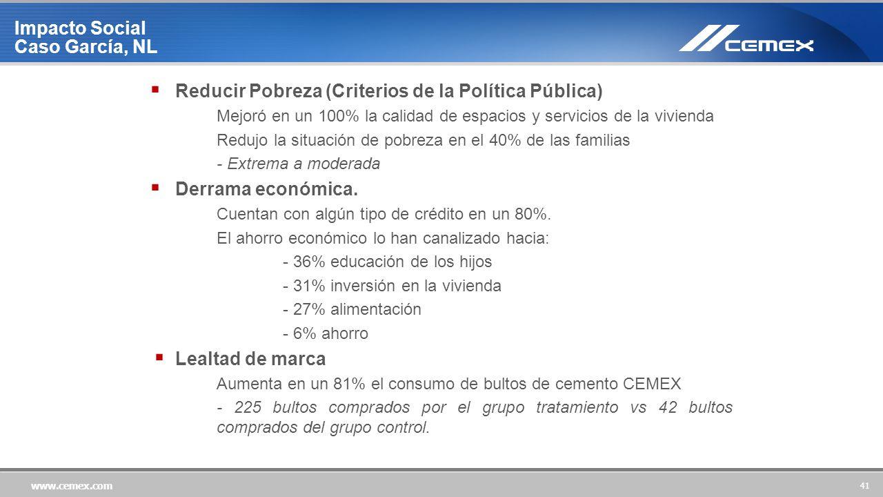 41 www.cemex.com Impacto Social Caso García, NL Reducir Pobreza (Criterios de la Política Pública) Mejoró en un 100% la calidad de espacios y servicios de la vivienda Redujo la situación de pobreza en el 40% de las familias - Extrema a moderada Derrama económica.