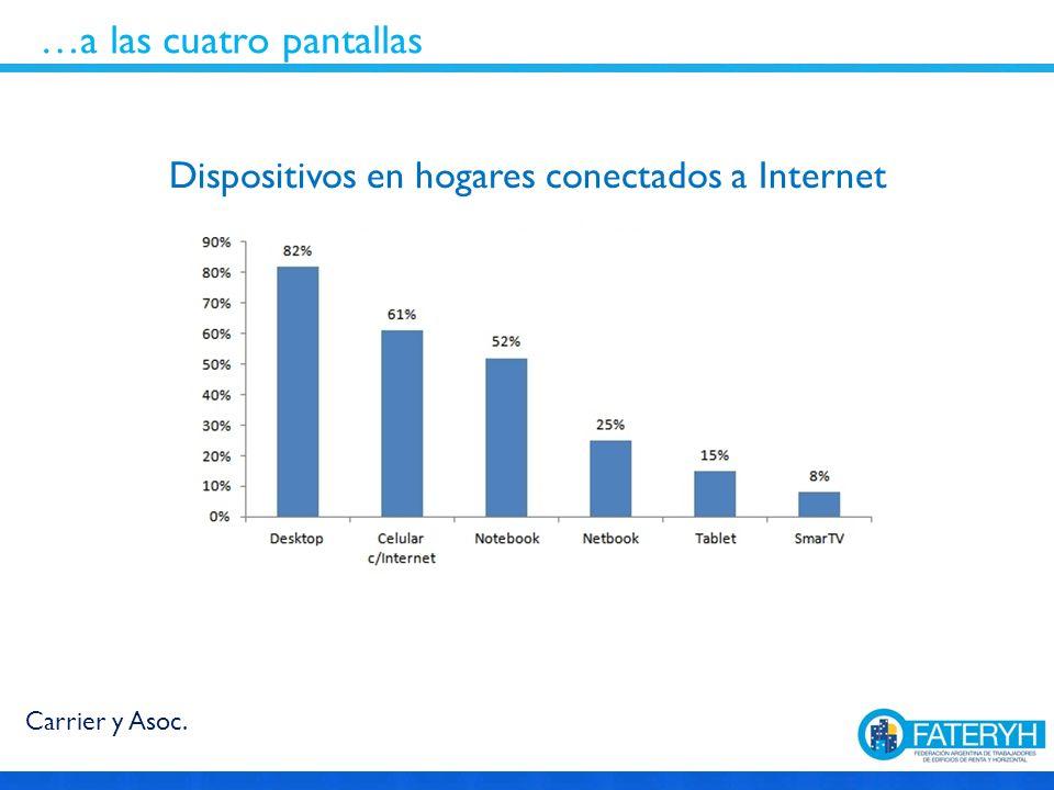 Carrier y Asoc. Dispositivos en hogares conectados a Internet