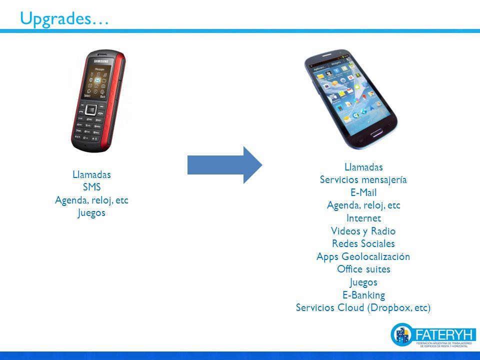 Upgrades… Llamadas SMS Agenda, reloj, etc Juegos Llamadas Servicios mensajería E-Mail Agenda, reloj, etc Internet Videos y Radio Redes Sociales Apps Geolocalización Office suites Juegos E-Banking Servicios Cloud (Dropbox, etc)