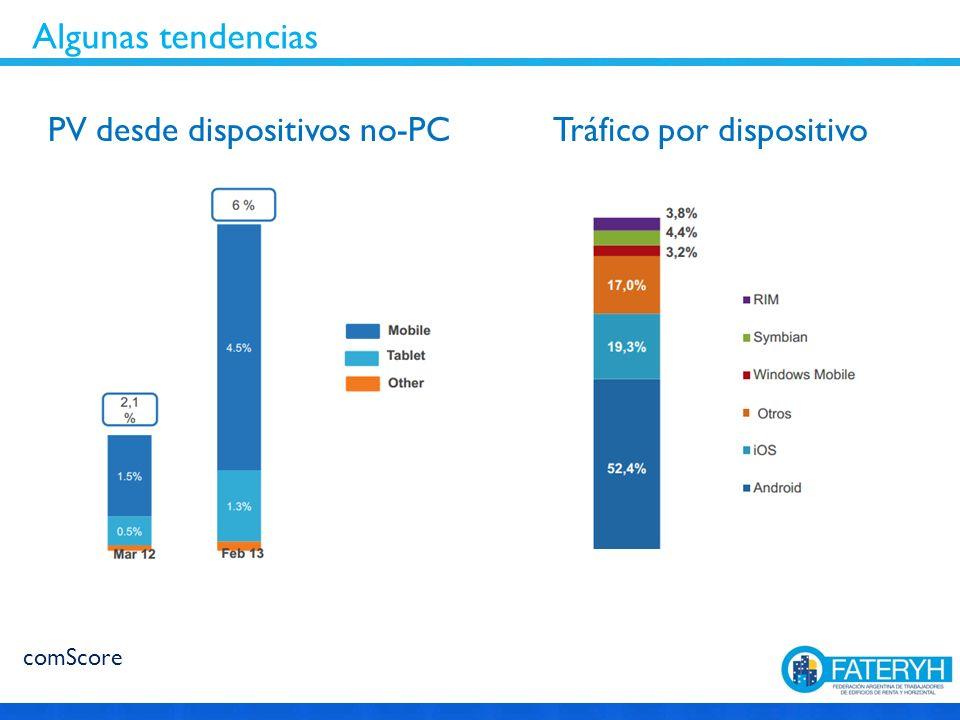 Algunas tendencias comScore PV desde dispositivos no-PCTráfico por dispositivo