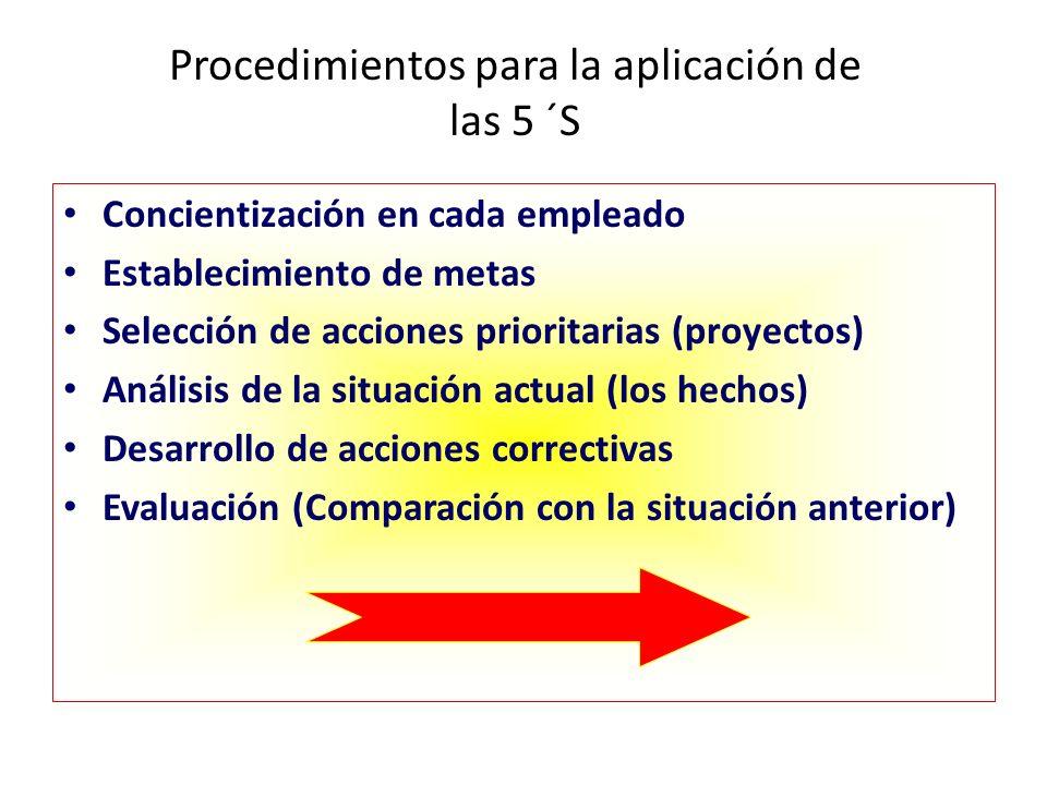 Procedimientos para la aplicación de las 5 ´S Concientización en cada empleado Establecimiento de metas Selección de acciones prioritarias (proyectos)