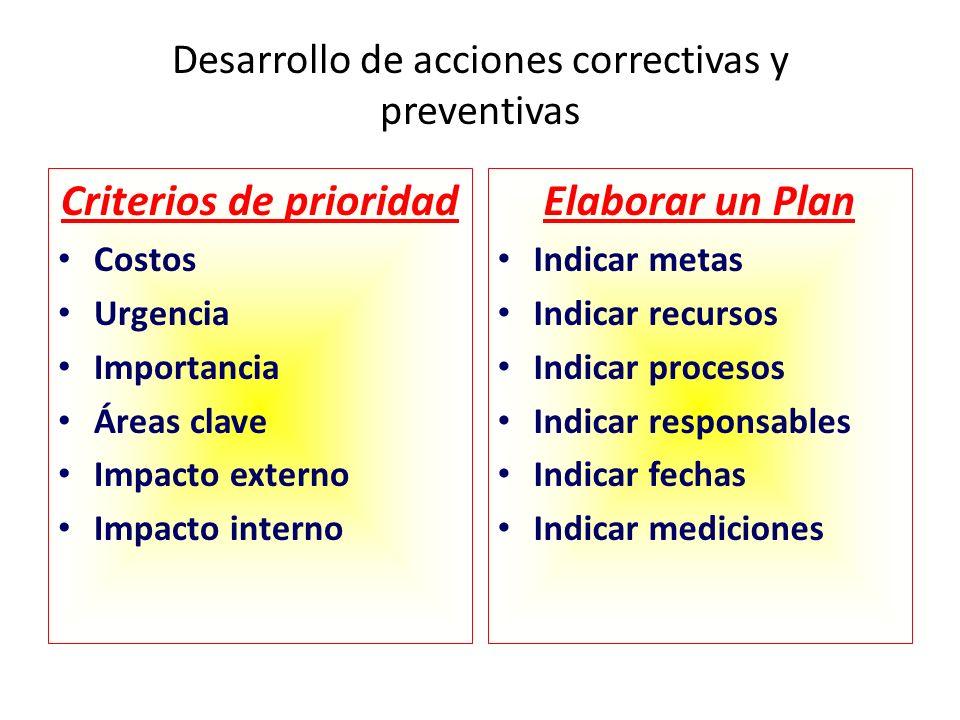 Desarrollo de acciones correctivas y preventivas Criterios de prioridad Costos Urgencia Importancia Áreas clave Impacto externo Impacto interno Elabor