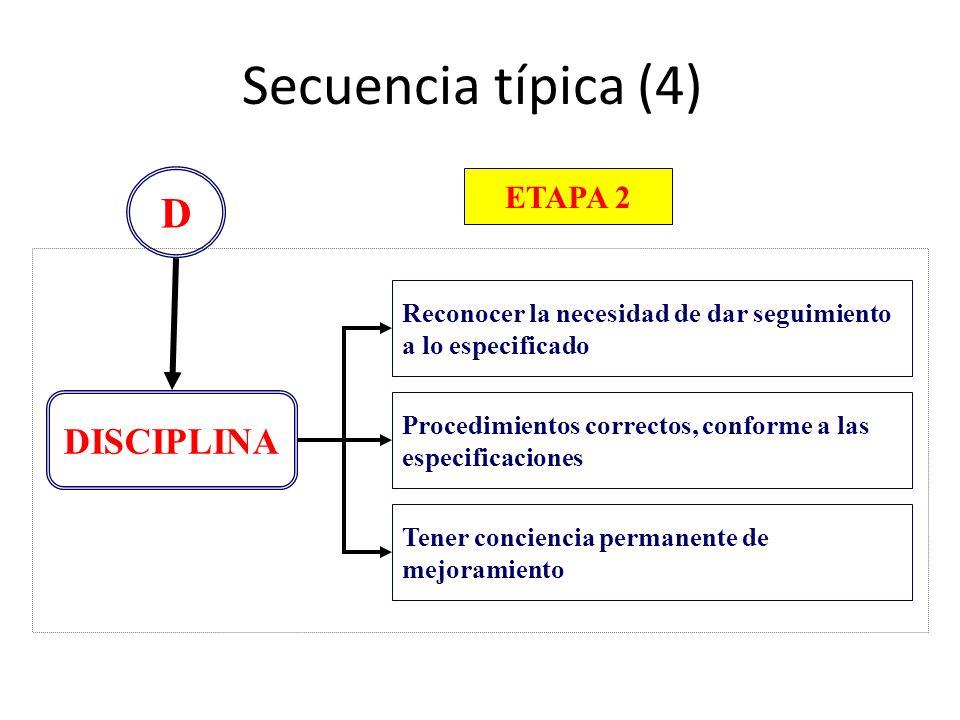Secuencia típica (4) D ETAPA 2 DISCIPLINA Reconocer la necesidad de dar seguimiento a lo especificado Procedimientos correctos, conforme a las especif