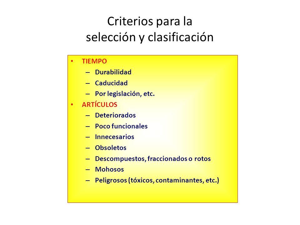 Criterios para la selección y clasificación TIEMPO – Durabilidad – Caducidad – Por legislación, etc. ARTÍCULOS – Deteriorados – Poco funcionales – Inn