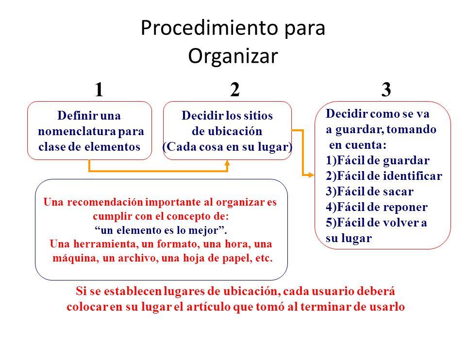 Procedimientos para la aplicación de las 5 ´S Concientización en cada empleado Establecimiento de metas Selección de acciones prioritarias (proyectos) Análisis de la situación actual (los hechos) Desarrollo de acciones correctivas Evaluación (Comparación con la situación anterior)
