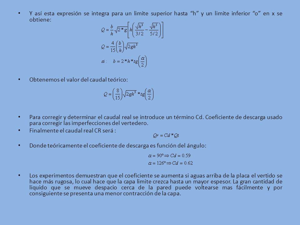 Y así esta expresión se integra para un limite superior hasta h y un limite inferior o en x se obtiene: Obtenemos el valor del caudal teórico: Para co