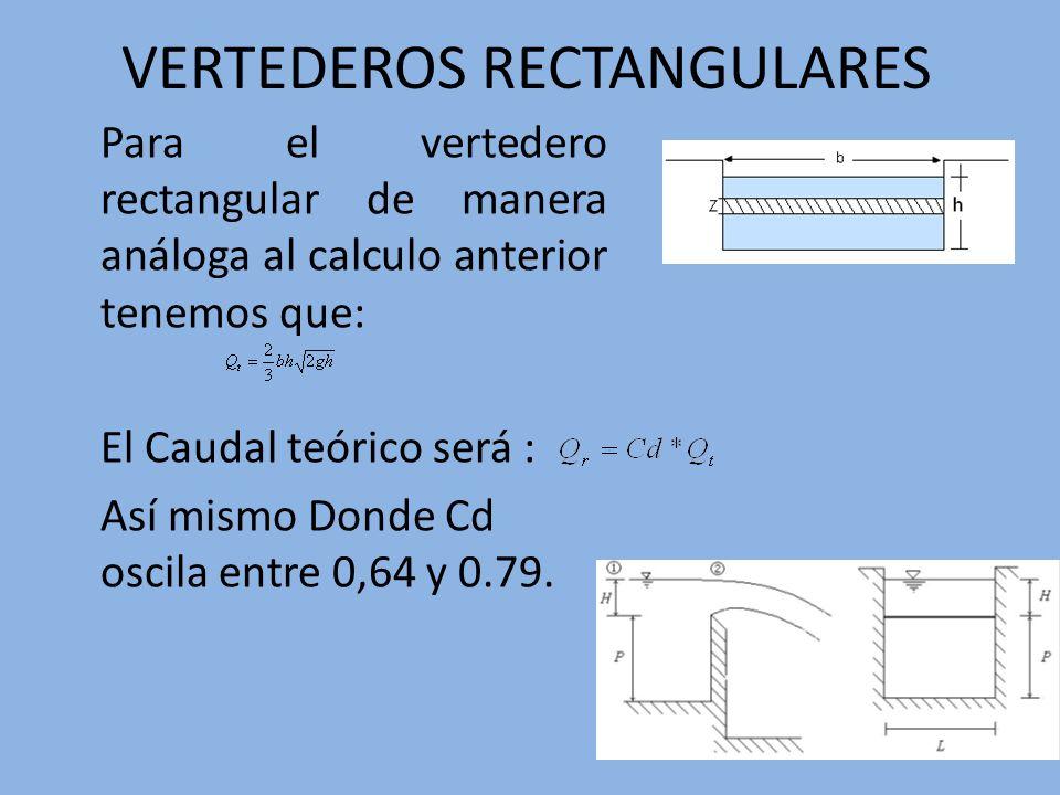 VERTEDEROS RECTANGULARES Para el vertedero rectangular de manera análoga al calculo anterior tenemos que: El Caudal teórico será : Así mismo Donde Cd