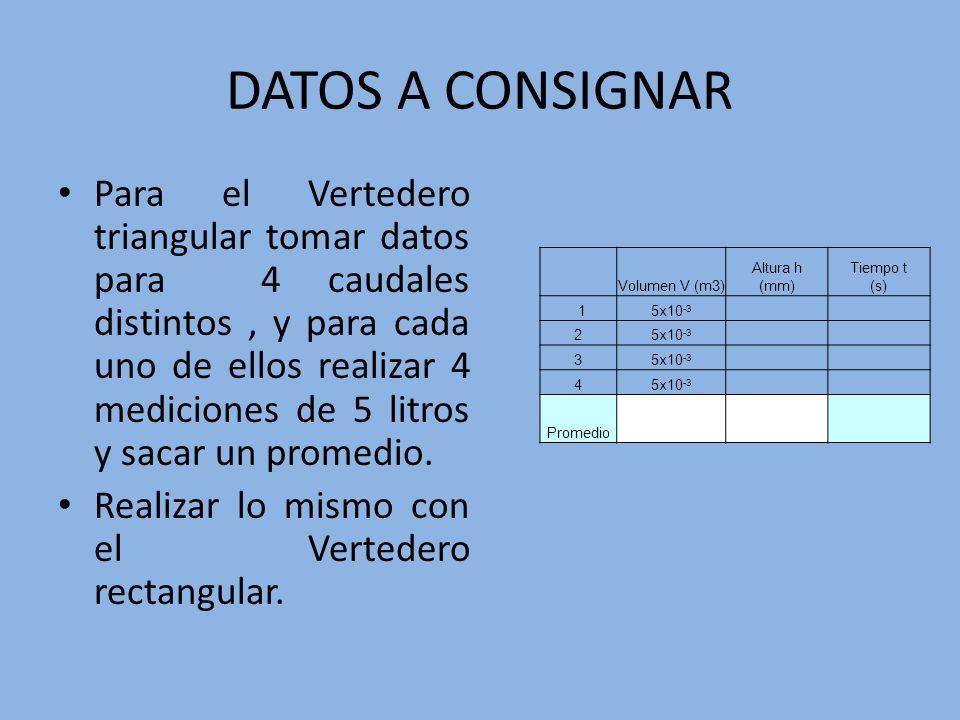 DATOS A CONSIGNAR Para el Vertedero triangular tomar datos para 4 caudales distintos, y para cada uno de ellos realizar 4 mediciones de 5 litros y sac
