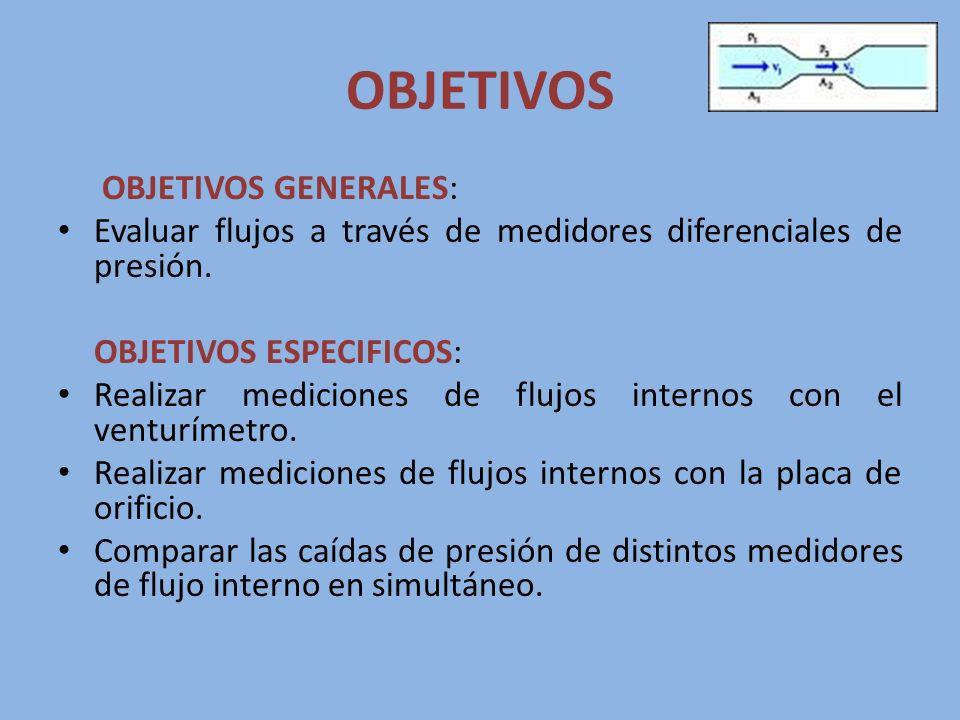 OBJETIVOS OBJETIVOS GENERALES: Evaluar flujos a través de medidores diferenciales de presión. OBJETIVOS ESPECIFICOS: Realizar mediciones de flujos int