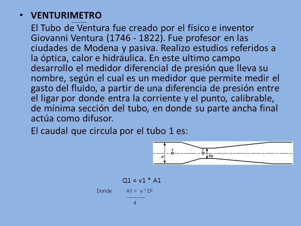VENTURIMETRO El Tubo de Ventura fue creado por el físico e inventor Giovanni Ventura (1746 - 1822). Fue profesor en las ciudades de Modena y pasiva. R