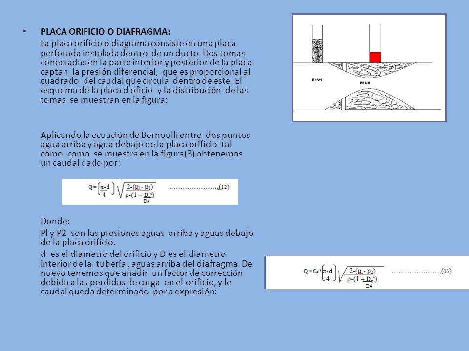 PLACA ORIFICIO O DIAFRAGMA: La placa orificio o diagrama consiste en una placa perforada instalada dentro de un ducto. Dos tomas conectadas en la part