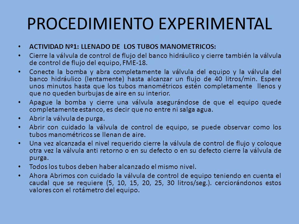 PROCEDIMIENTO EXPERIMENTAL ACTIVIDAD Nº1: LLENADO DE LOS TUBOS MANOMETRICOS: Cierre la válvula de control de flujo del banco hidráulico y cierre tambi