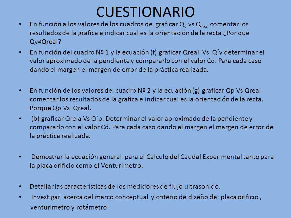 CUESTIONARIO En función a los valores de los cuadros de graficar Q v vs Q real comentar los resultados de la grafica e indicar cual es la orientación