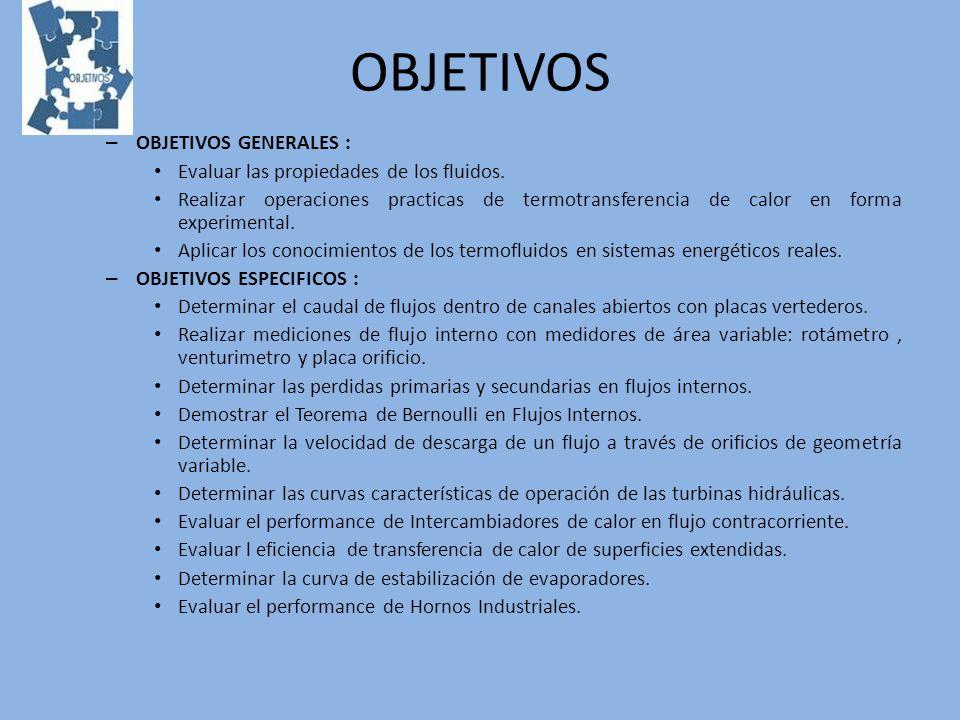 DESARROLLO DE CONTENIDOS 1 Unidad : Propiedades de los fluidos.