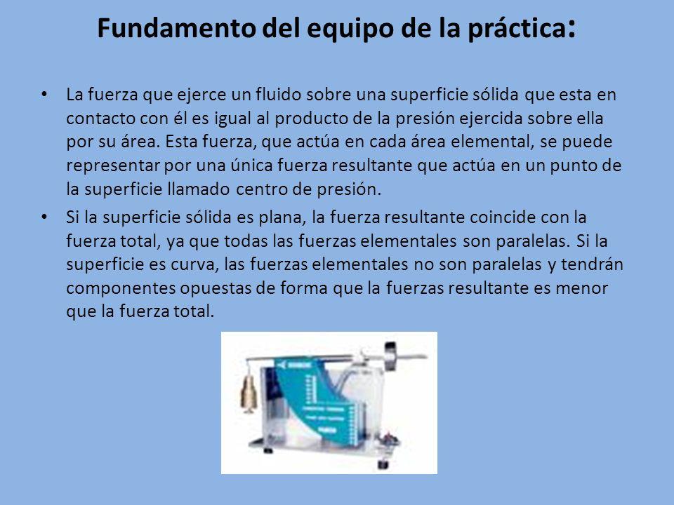 Fundamento del equipo de la práctica : La fuerza que ejerce un fluido sobre una superficie sólida que esta en contacto con él es igual al producto de