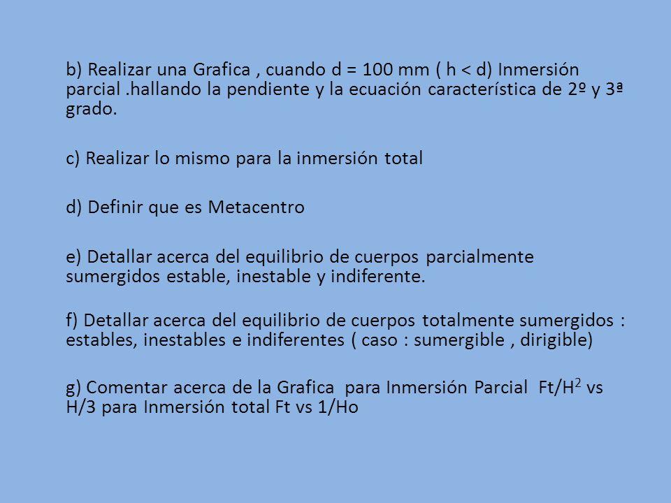 b) Realizar una Grafica, cuando d = 100 mm ( h < d) Inmersión parcial.hallando la pendiente y la ecuación característica de 2º y 3ª grado. c) Realizar