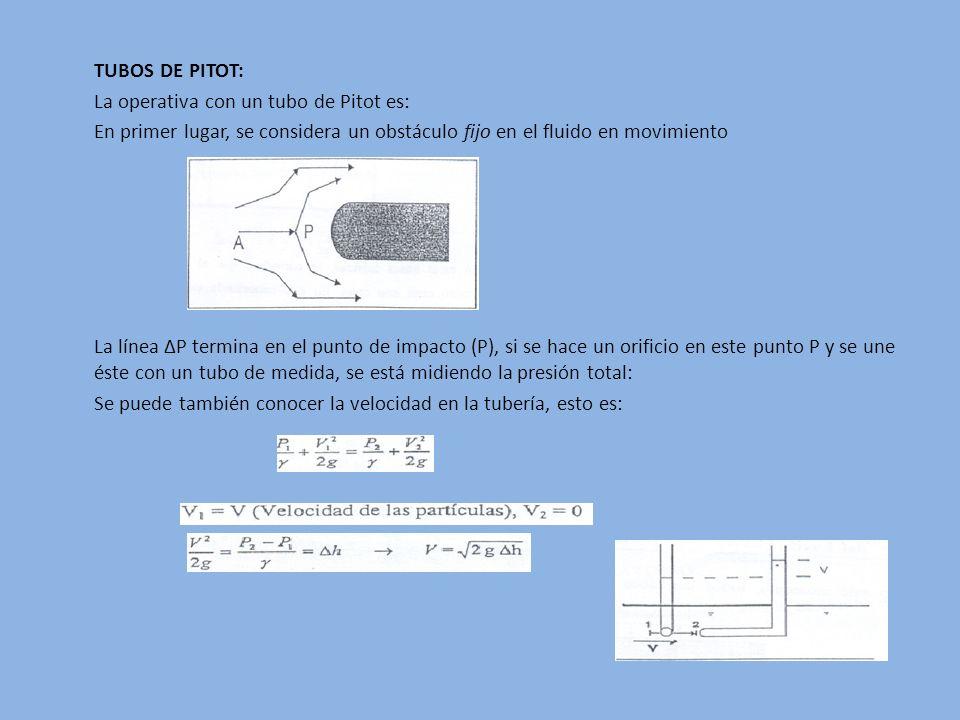 TUBOS DE PITOT: La operativa con un tubo de Pitot es: En primer lugar, se considera un obstáculo fijo en el fluido en movimiento La línea P termina en