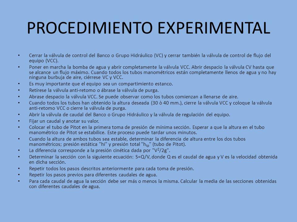 PROCEDIMIENTO EXPERIMENTAL Cerrar la válvula de control del Banco o Grupo Hidráulico (VC) y cerrar también la válvula de control de flujo del equipo (
