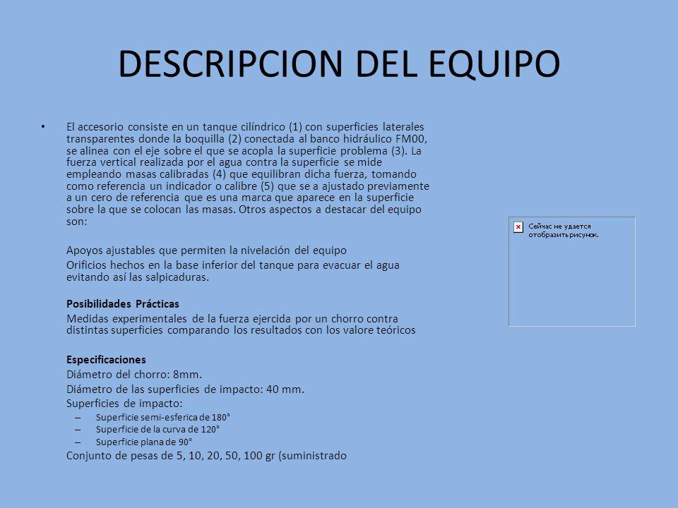 DESCRIPCION DEL EQUIPO El accesorio consiste en un tanque cilíndrico (1) con superficies laterales transparentes donde la boquilla (2) conectada al ba
